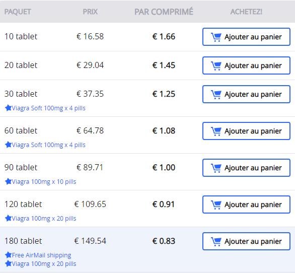 Fildena50_france_prix
